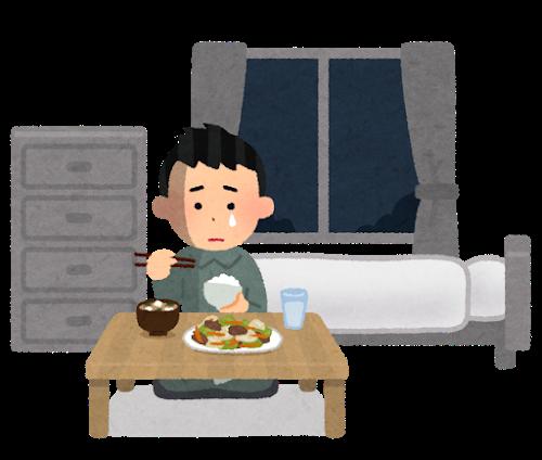 一人暮らしの食事の宅配!利用者の声とおすすめサービス